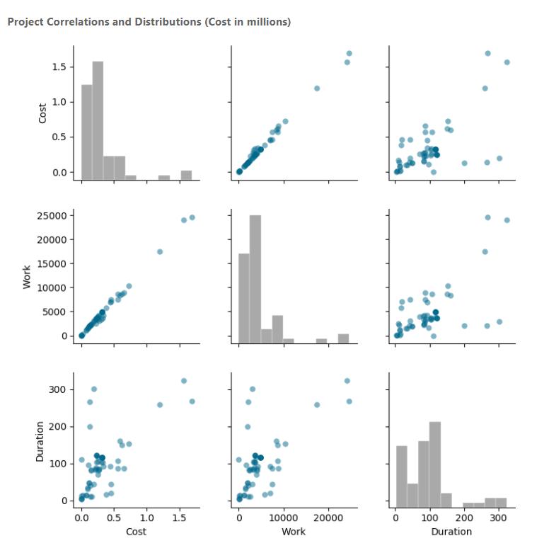 Advanced Data Visualization in Power BI Using Python | Stratada