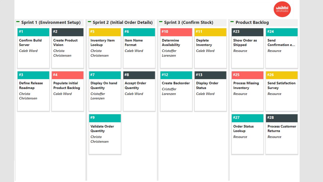 Stratada | Task Board