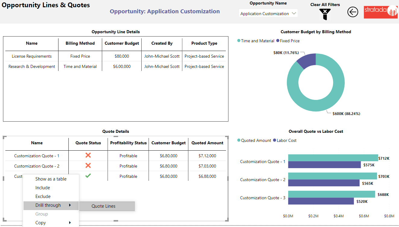 Stratada – Microsoft Project Operations – Opportunity Lines and Quotes